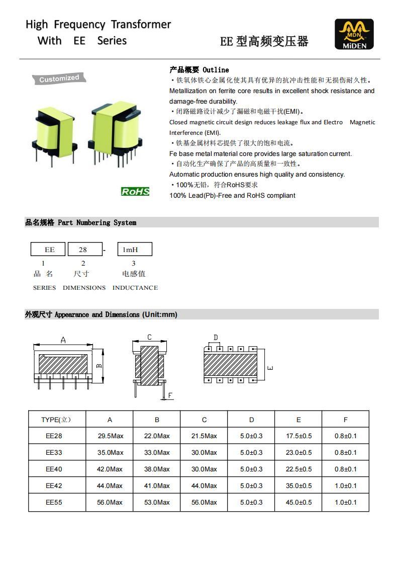 网站资料变压器 EE系列_00