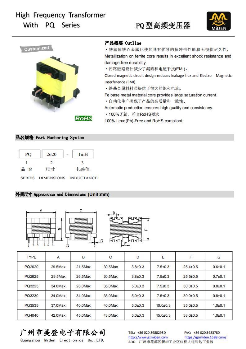 网站资料变压器 PQ系列 _00